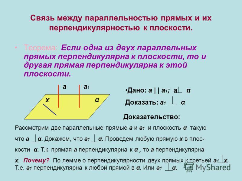 Ученик дал следующее определение: «Прямая, пересекающая плоскость, называется перпендикулярной к этой плоскости, если она перпендикулярна какой-либо прямой, лежащей в этой плоскости и проходит через точку пересечения этих прямых.» Верно ли это? Верно