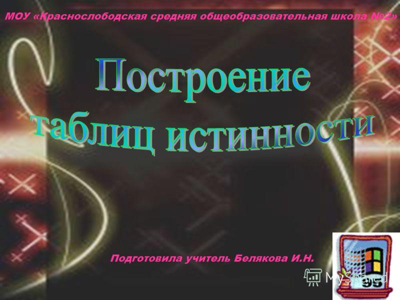 Подготовила учитель Белякова И.Н. МОУ «Краснослободская средняя общеобразовательная школа 2»