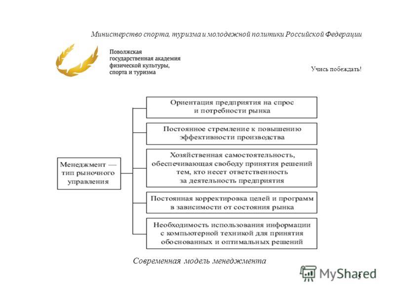 Министерство спорта, туризма и молодежной политики Российской Федерации Учись побеждать! Современная модель менеджмента 5