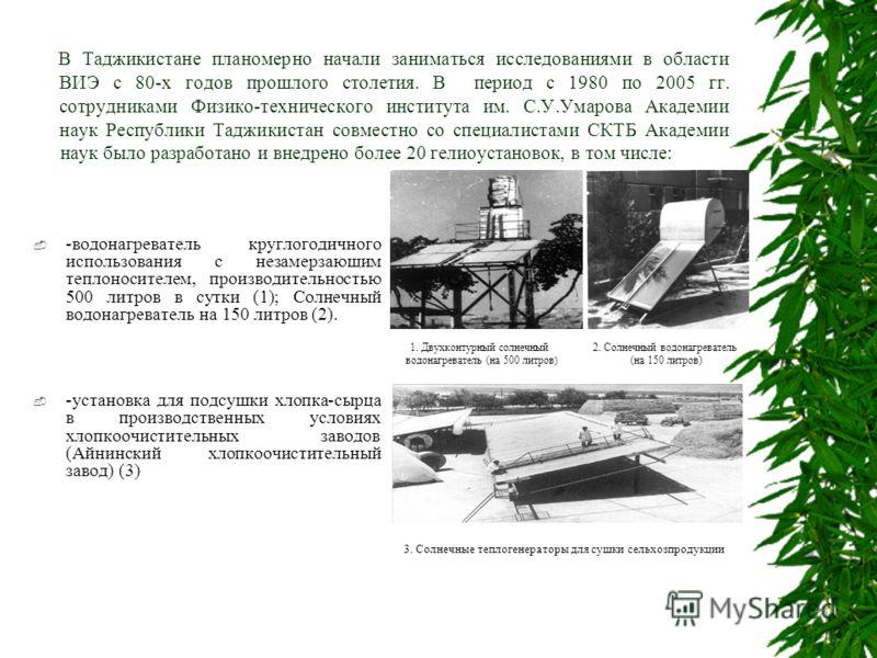 В Таджикистане планомерно начали заниматься исследованиями в области ВИЭ с 80-х годов прошлого столетия. В период с 1980 по 2005 гг. сотрудниками Физико-технического института им. С.У.Умарова Академии наук Республики Таджикистан совместно со специали