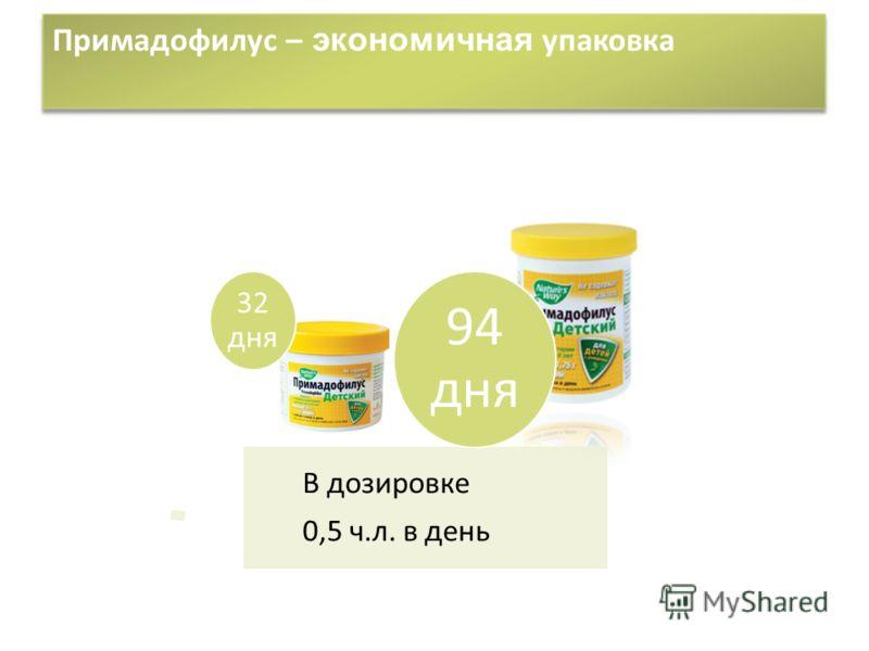 Примадофилус – экономичная упаковка В дозировке 0,5 ч. л. в день 32 дня 94 дня