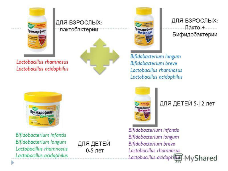 ДЛЯ ВЗРОСЛЫХ : лактобактерии ДЛЯ ВЗРОСЛЫХ : Лакто + Бифидобактерии ДЛЯ ДЕТЕЙ 0-5 лет ДЛЯ ДЕТЕЙ 5-12 лет Bifidobacterium longum Bifidobacterium breve Lactobacillus rhamnosus Lactobacillus acidophilus Lactobacillus rhamnosus Lactobacillus acidophilus B