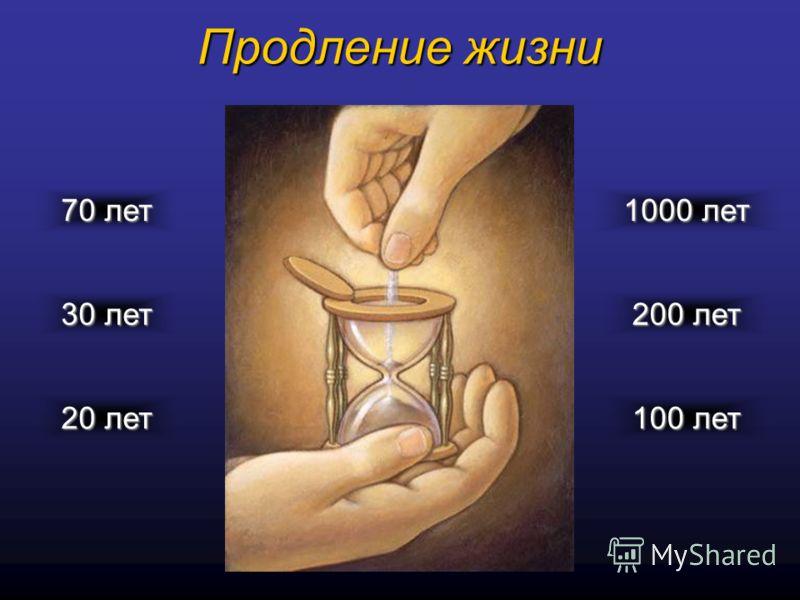 Продление жизни 70 лет 30 лет 20 лет 1000 лет 200 лет 100 лет