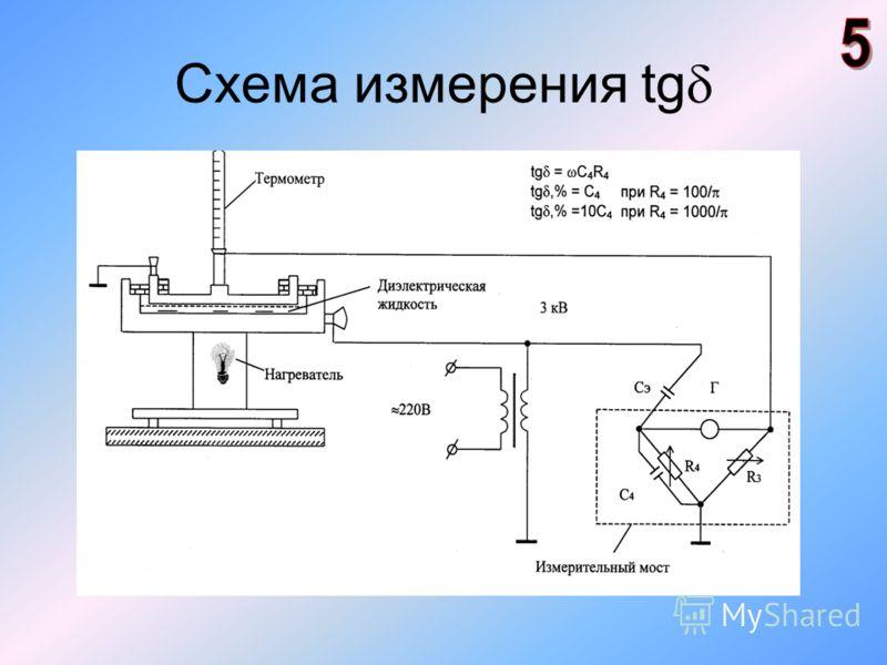 Схема измерения tg
