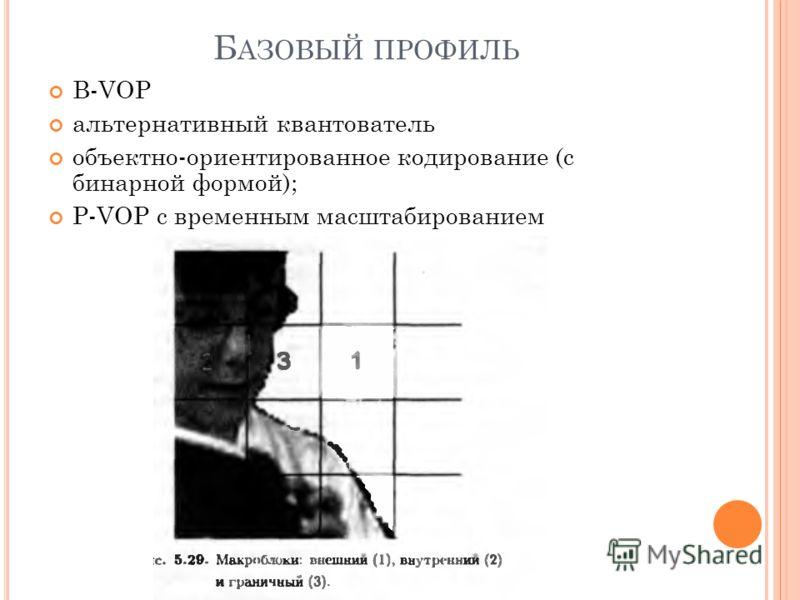 Б АЗОВЫЙ ПРОФИЛЬ B-VOP альтернативный квантователь объектно-ориентированное кодирование (с бинарной формой); P-VOP с временным масштабированием