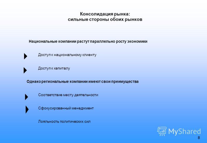 7 Прогноз роста российского страхового рынка до 2012 года Прогноз роста российского страхового рынка и страхования транспортных средств в 2004-2012 гг. 2004E2005F2006F2007F2008F2009F2010F2011F2012F ВВП $bn582737897106412131373157616711771 Проникновен