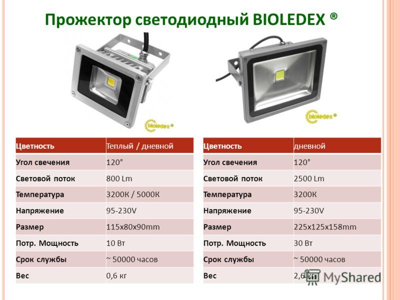 Прожектор светодиодный BIOLEDEX ® ЦветностьТеплый / дневной Угол свечения120° Световой поток800 Lm Температура3200К / 5000К Напряжение95-230V Размер115х80х90mm Потр. Мощность10 Вт Срок службы~ 50000 часов Вес0,6 кг Цветностьдневной Угол свечения120°