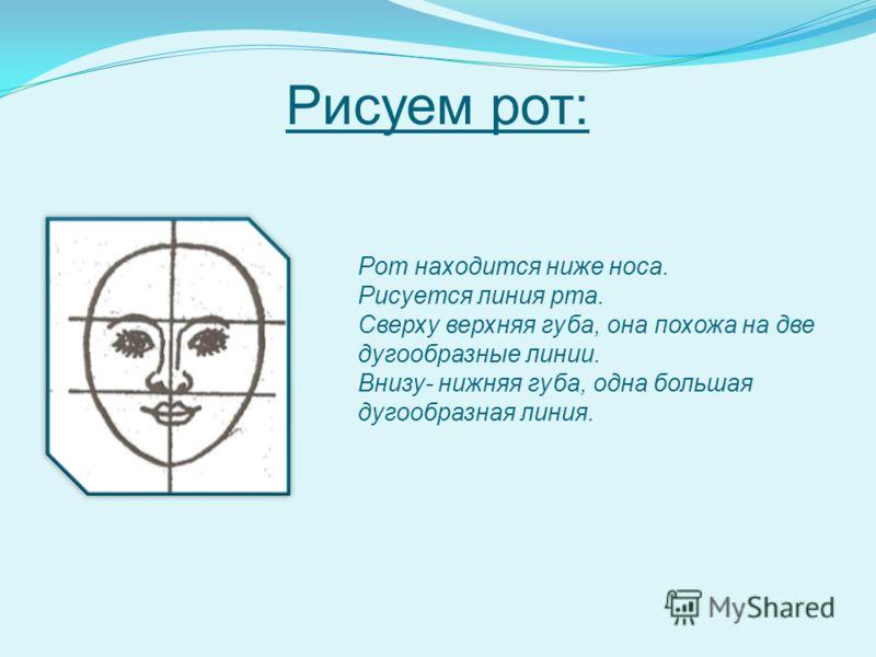 Рисуем рот: Рот находится ниже носа. Рисуется линия рта. Сверху верхняя губа, она похожа на две дугообразные линии. Внизу- нижняя губа, одна большая дугообразная линия.