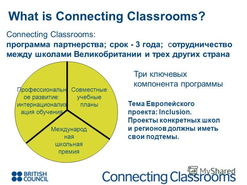 What is Connecting Classrooms? Connecting Classrooms: программа партнерства; срок - 3 года; сотрудничество между школами Великобритании и трех других страна Три ключевых компонента программы Тема Европейского проекта: Inclusion. Проекты конкретных шк