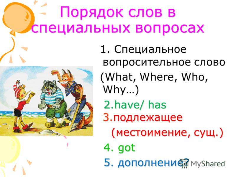 Порядок слов в специальных вопросах 1. Специальное вопросительное слово (What, Where, Who, Why…) 2.have/ has 3.подлежащее 2.have/ has 3.подлежащее (местоимение, сущ.) (местоимение, сущ.) 4. got 4. got 5. дополнение? 5. дополнение?