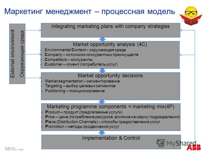 Маркетинг менеджмент – процессная модель © ABB Group August 29, 2012 | Slide 4 Integrating marketing plans with company strategies Market opportunity analysis (4C) Environmental Сontext – окружающая среда Company – источники конкурентных преимуществ