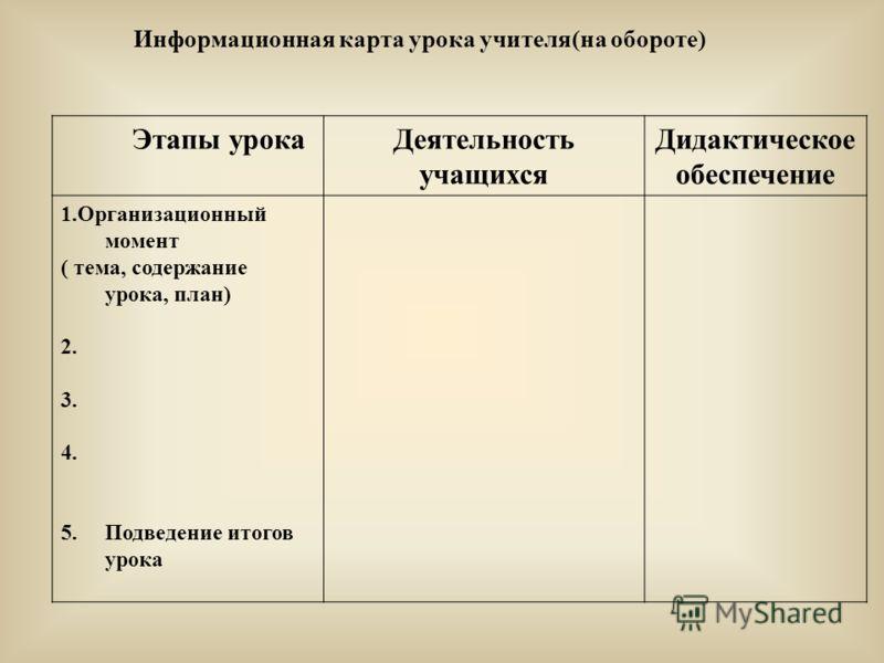 Информационная карта урока учителя(на обороте) Этапы урокаДеятельность учащихся Дидактическое обеспечение 1.Организационный момент ( тема, содержание урока, план) 2. 3. 4. 5.Подведение итогов урока