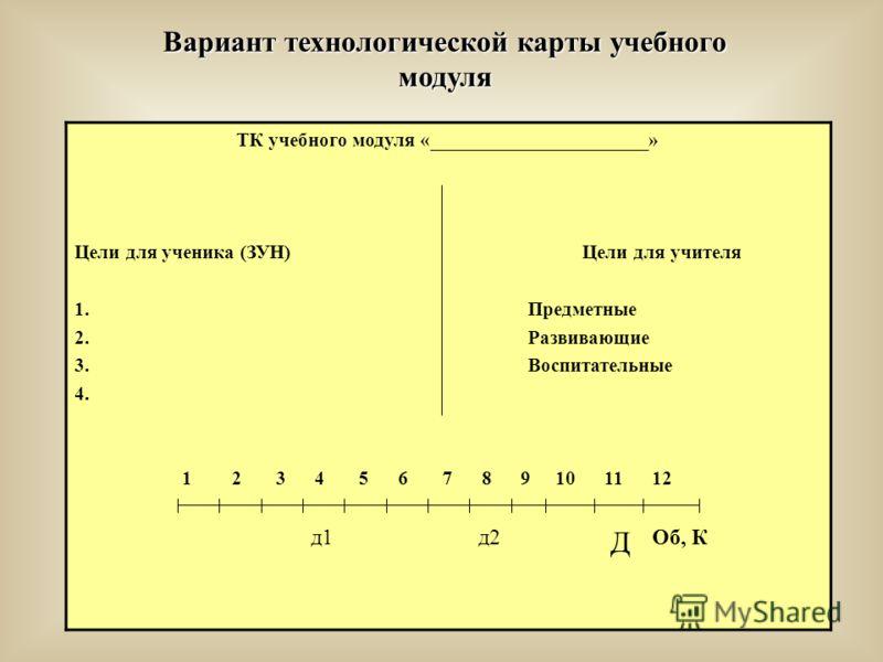 Вариант технологической карты учебного модуля ТК учебного модуля «______________________» Цели для ученика (ЗУН) Цели для учителя 1. Предметные 2. Развивающие 3. Воспитательные 4. 1 2 3 4 5 6 7 8 9 10 11 12 Д Об, Кд1д2