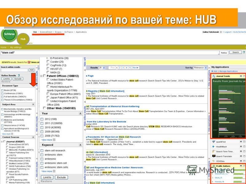 11 Обзор исследований по вашей теме: HUB
