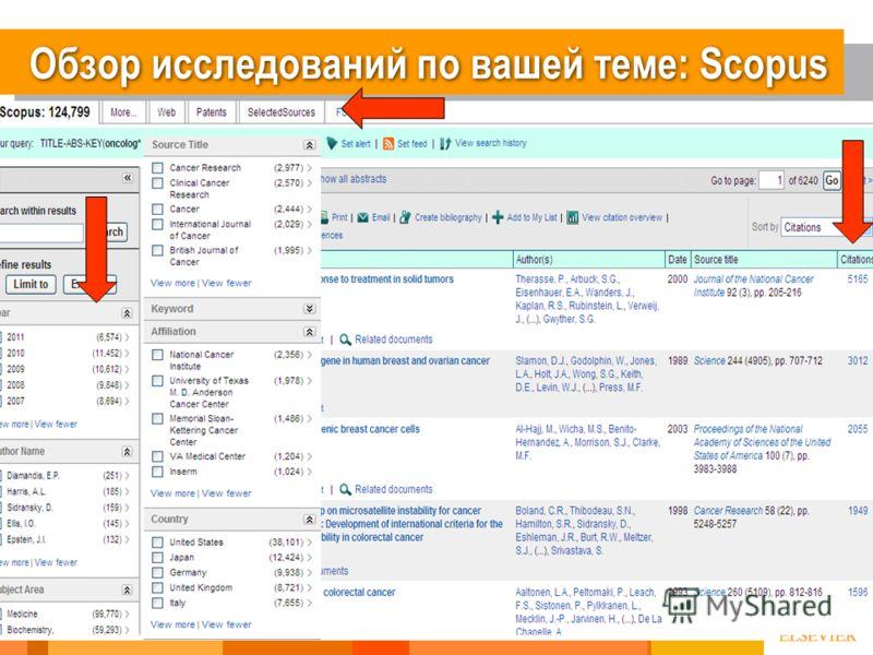 13 Обзор исследований по вашей теме: Scopus