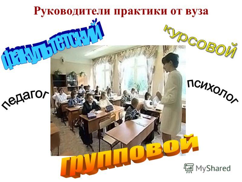 Руководители практики от вуза