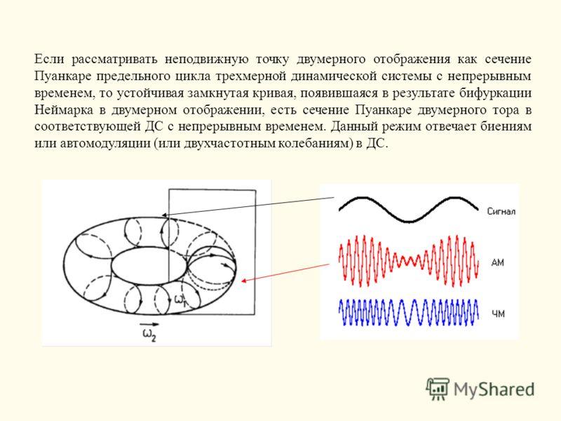 Если рассматривать неподвижную точку двумерного отображения как сечение Пуанкаре предельного цикла трехмерной динамической системы с непрерывным временем, то устойчивая замкнутая кривая, появившаяся в результате бифуркации Неймарка в двумерном отобра