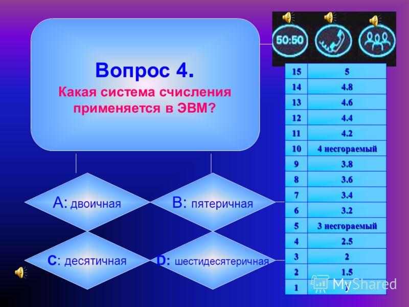 Вопрос 3. Какая из этих величин - из области информатики? А: киловатт B: килобайт C: килобар D: киловольт155144.8 134.6 124.4 114.2 10 4 несгораемый 93.8 83.6 73.4 63.2 5 3 несгораемый 42.5 32 21.5 11