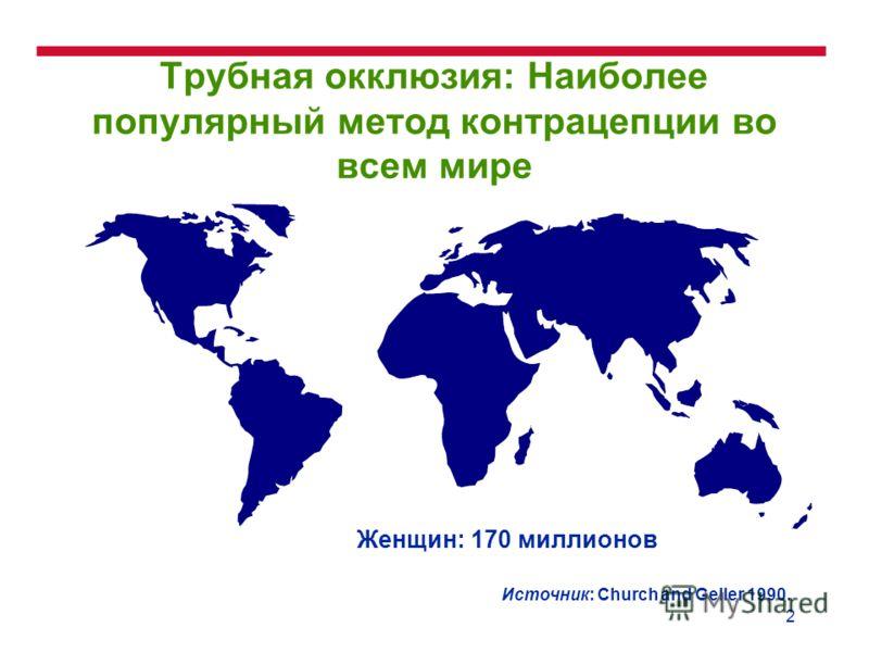 2 Трубная окклюзия: Наиболее популярный метод контрацепции во всем мире Женщин: 170 миллионов Источник: Church and Geller 1990.