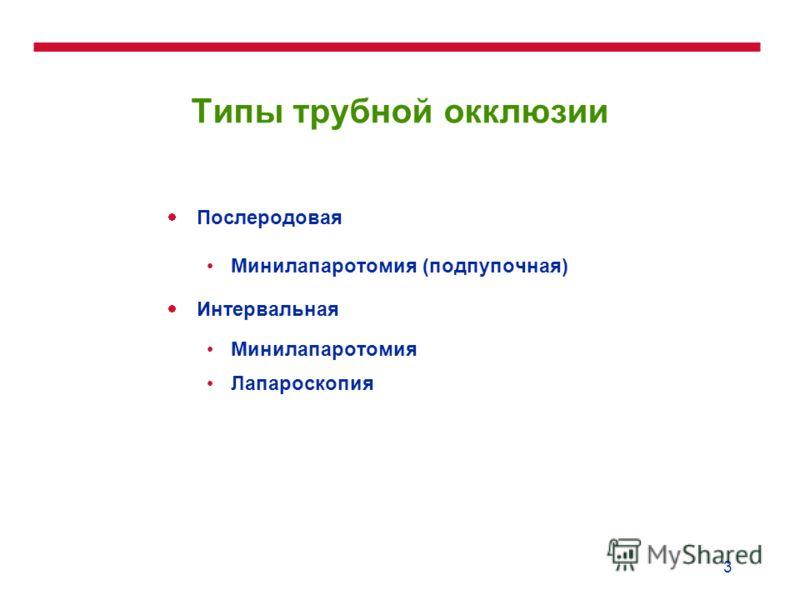 3 Типы трубной окклюзии Послеродовая Минилапаротомия (подпупочная) Интервальная Минилапаротомия Лапароскопия