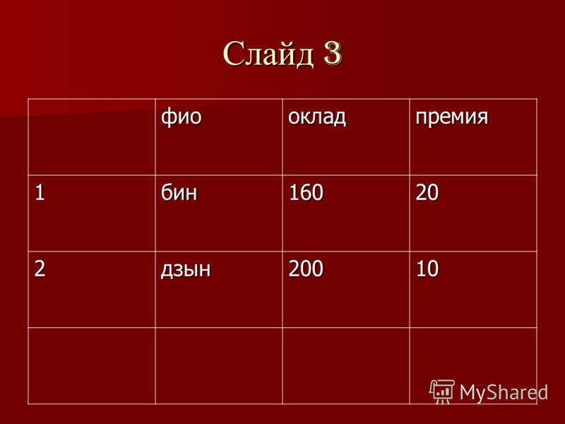 Слайд 3 фиоокладпремия 1бин16020 2дзын20010