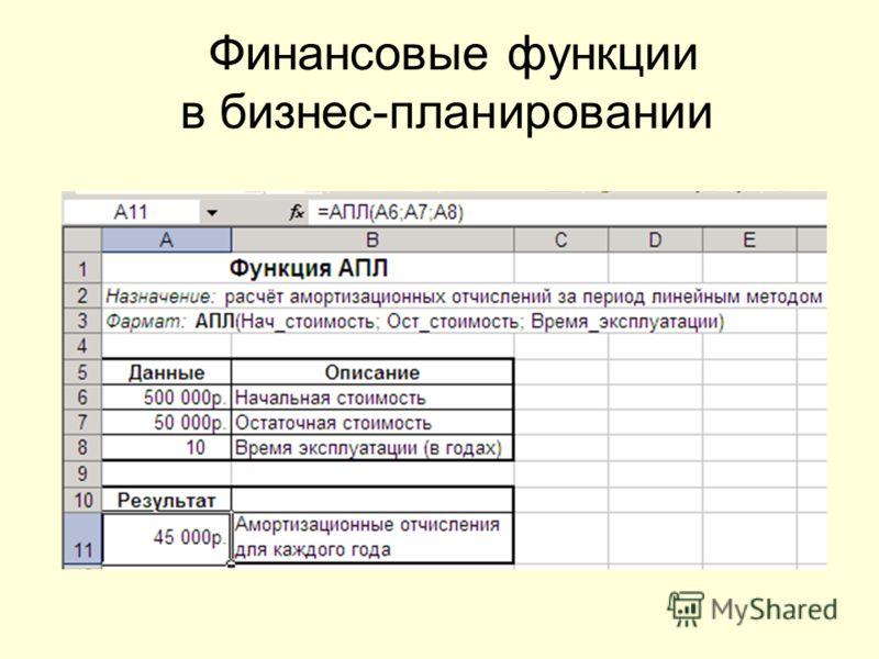 Финансовые функции в бизнес-планировании