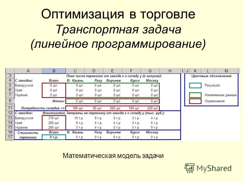 Оптимизация в торговле Транспортная задача (линейное программирование) Математическая модель задачи