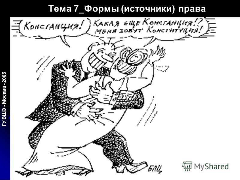 Тема 7_Формы (источники) права ГУ ВШЭ - Москва - 2005