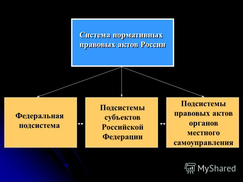 Система нормативных правовых актов России Федеральная подсистема Подсистемы субъектов Российской Федерации Подсистемы правовых актов органов местного