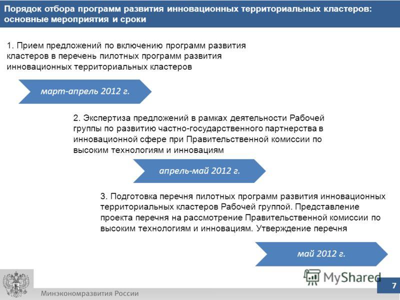 Порядок отбора программ развития инновационных территориальных кластеров: основные мероприятия и сроки 7 март-апрель 2012 г. апрель-май 2012 г. май 2012 г. 1. Прием предложений по включению программ развития кластеров в перечень пилотных программ раз