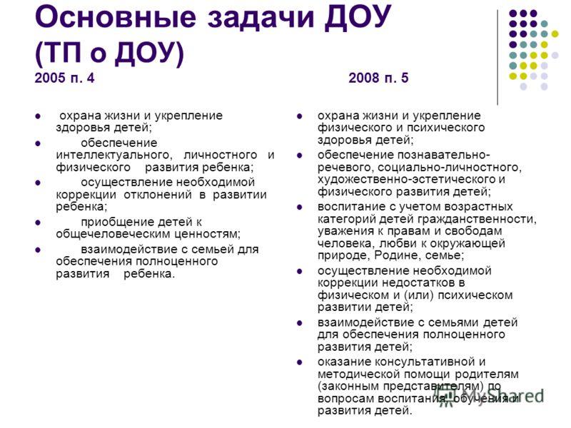 Основные задачи ДОУ (ТП о ДОУ) 2005 п. 4 2008 п. 5 охрана жизни и укрепление здоровья детей; обеспечение интеллектуального, личностного и физического развития ребенка; осуществление необходимой коррекции отклонений в развитии ребенка; приобщение дете