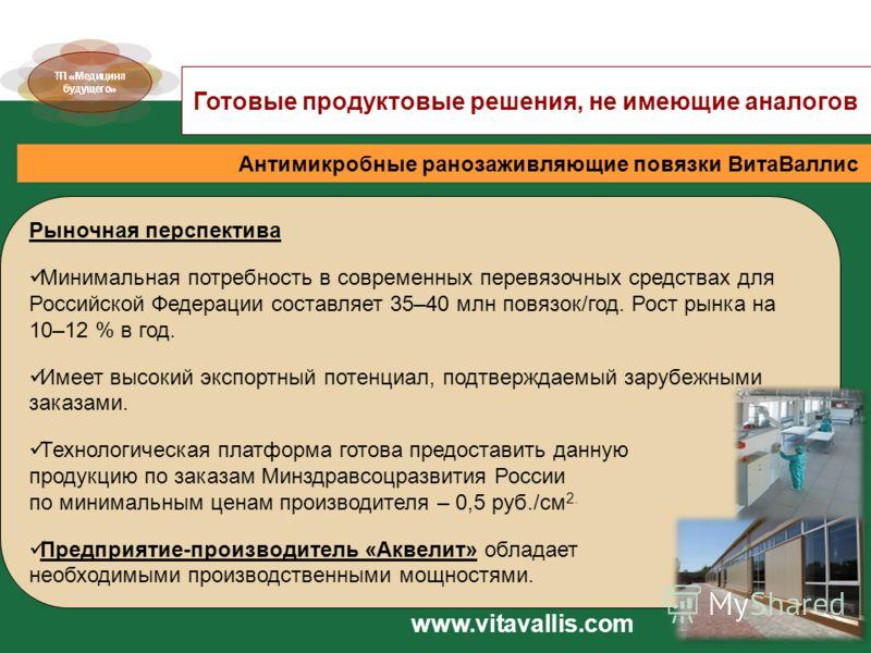 Рыночная перспектива Минимальная потребность в современных перевязочных средствах для Российской Федерации составляет 35–40 млн повязок/год. Рост рынка на 10–12 % в год. Имеет высокий экспортный потенциал, подтверждаемый зарубежными заказами. Техноло