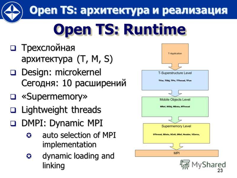 Open TS: архитектура и реализация Open TS: архитектура и реализация 23 Open TS: Runtime Трехслойная архитектура (Т, M, S) Трехслойная архитектура (Т, M, S) Design: microkernel Сегодня: 10 расширений Design: microkernel Сегодня: 10 расширений «Superme