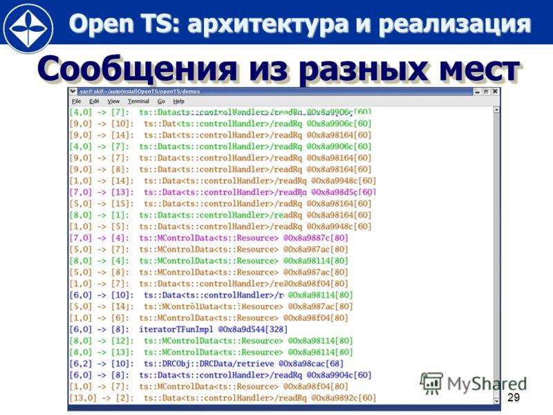 Open TS: архитектура и реализация Open TS: архитектура и реализация 29 Сообщения из разных мест