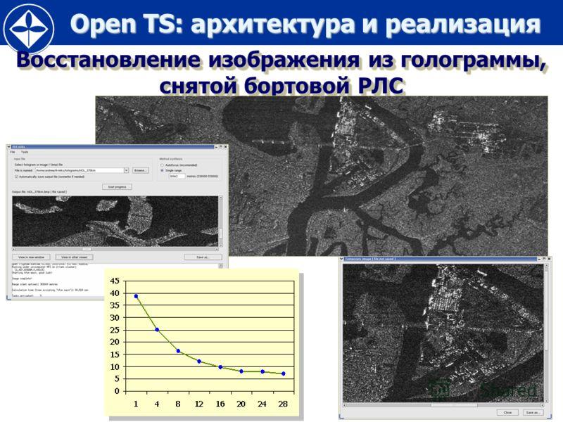 Open TS: архитектура и реализация Open TS: архитектура и реализация 49 Восстановление изображения из голограммы, снятой бортовой РЛС
