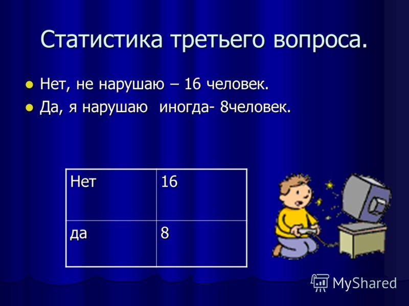 Статистика первого вопроса. Спокойно, не бегаю- 3 человека. Спокойно, не бегаю- 3 человека. Готовлюсь к следующему уроку- 1 человек. Готовлюсь к следующему уроку- 1 человек. Сижу за партой, занимаюсь своим делом -1 человек. Сижу за партой, занимаюсь
