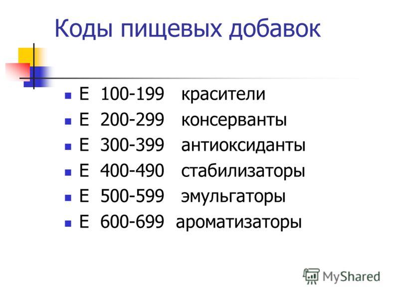 Коды пищевых добавок Е 100-199 красители Е 200-299 консерванты Е 300-399 антиоксиданты Е 400-490 стабилизаторы Е 500-599 эмульгаторы Е 600-699 ароматизаторы
