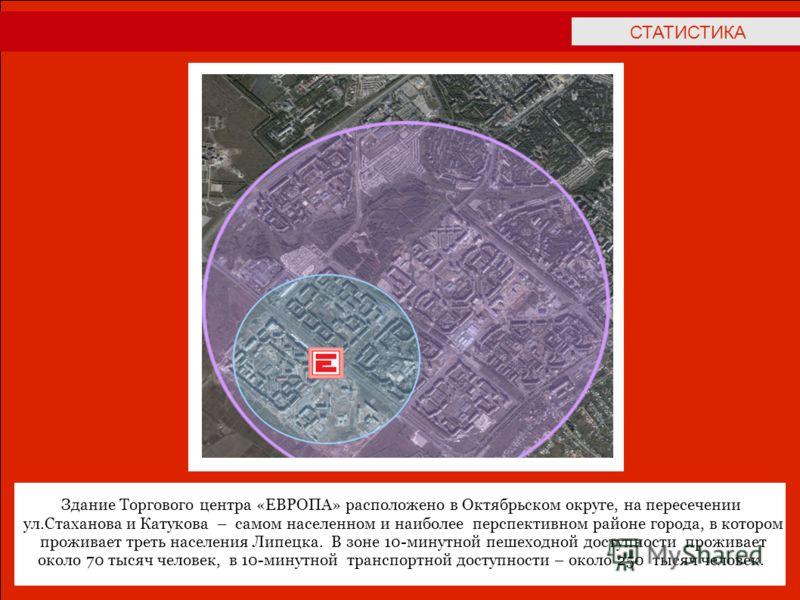 Здание Торгового центра «ЕВРОПА» расположено в Октябрьском округе, на пересечении ул.Стаханова и Катукова – самом населенном и наиболее перспективном районе города, в котором проживает треть населения Липецка. В зоне 10-минутной пешеходной доступност