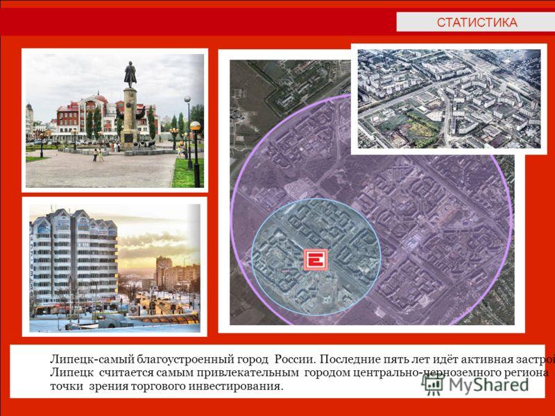 Липецк-самый благоустроенный город России. Последние пять лет идёт активная застройка. Липецк считается самым привлекательным городом центрально-черноземного региона с точки зрения торгового инвестирования.