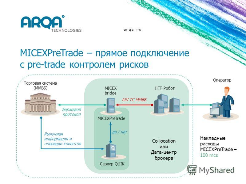 arqa.ru MICEXPreTrade – прямое подключение с pre-trade контролем рисков MICEX bridge API ТС ММВБ Торговая система (ММВБ) Оператор Co-location или Дата-центр брокера HFT Робот да / нет Сервер QUIK Биржевой протокол MICEXPreTrade Рыночная информация и