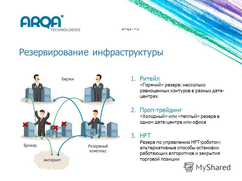 arqa.ru Резервирование инфраструктуры Резервный комплекс Биржи интернет Брокер 1.Ритейл «Горячий» резерв: несколько равноценных контуров в разных дата- центрах 2.Проп-трейдинг «Холодный» или «теплый» резерв в одном дата-центре или офисе 3.HFT Резерв