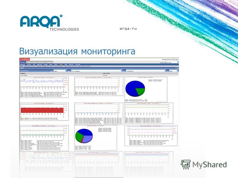 arqa.ru Визуализация мониторинга