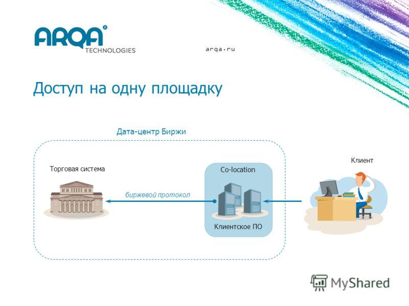 arqa.ru Доступ на одну площадку Торговая система Клиент Co-location Клиентское ПО Дата-центр Биржи биржевой протокол