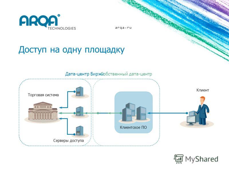 arqa.ru Доступ на одну площадку Клиент Клиентское ПО Дата-центр Биржи Серверы доступа Собственный дата-центр Торговая система