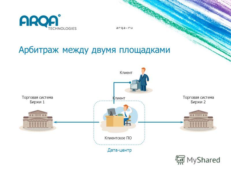 arqa.ru Арбитраж между двумя площадками Торговая система Биржи 1 Клиентское ПО Дата-центр Торговая система Биржи 2 Клиент