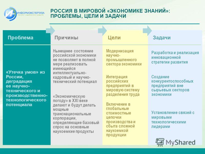 Доклад на тему проблему утечки умов из россии Блоги aeterna  Реферат специалист экономическая проблема российского наука страна причины ученый