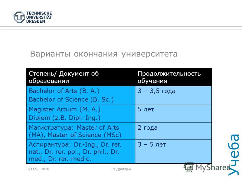 Январь 2010ТУ Дрезден Варианты окончания университета Степень/ Документ об образовании Продолжительность обучения Bachelor of Arts (B. A.) Bachelor of Science (B. Sc.) 3 – 3,5 года Magister Artium (M. A.) Diplom (z.B. Dipl.-Ing.) 5 лет Магистратура: