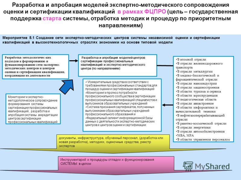 8 Разработка и апробация моделей экспертно-методического сопровождения оценки и сертификации квалификаций в рамках ФЦПРО (цель – государственная поддержка старта системы, отработка методик и процедур по приоритетным направлениям) Мероприятие 8.1 Созд