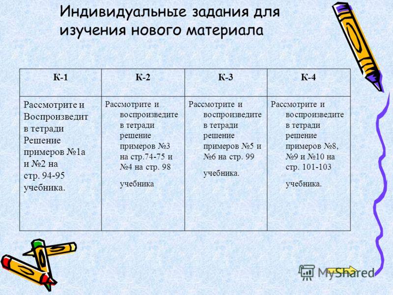 К-1К-2К-3К-4 Рассмотрите и Воспроизведит в тетради Решение примеров 1а и 2 на стр. 94-95 учебника. Рассмотрите и воспроизведите в тетради решение примеров 3 на стр.74-75 и 4 на стр. 98 учебника Рассмотрите и воспроизведите в тетради решение примеров