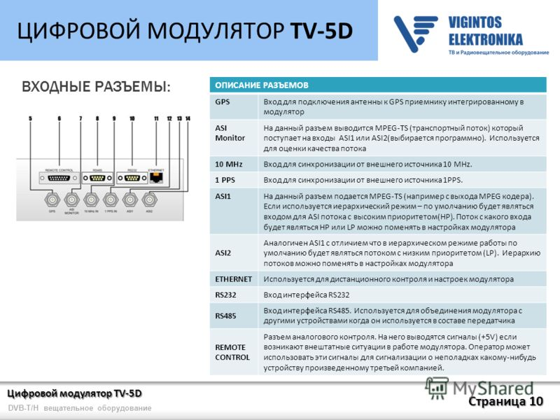 Цифровой модулятор TV-5D Страница 10 DVB-T/H вещательное оборудование ЦИФРОВОЙ МОДУЛЯТОР TV-5D ВХОДНЫЕ РАЗЪЕМЫ: ОПИСАНИЕ РАЗЪЕМОВ GPSВход для подключения антенны к GPS приемнику интегрированному в модулятор ASI Monitor На данный разъем выводится MPEG